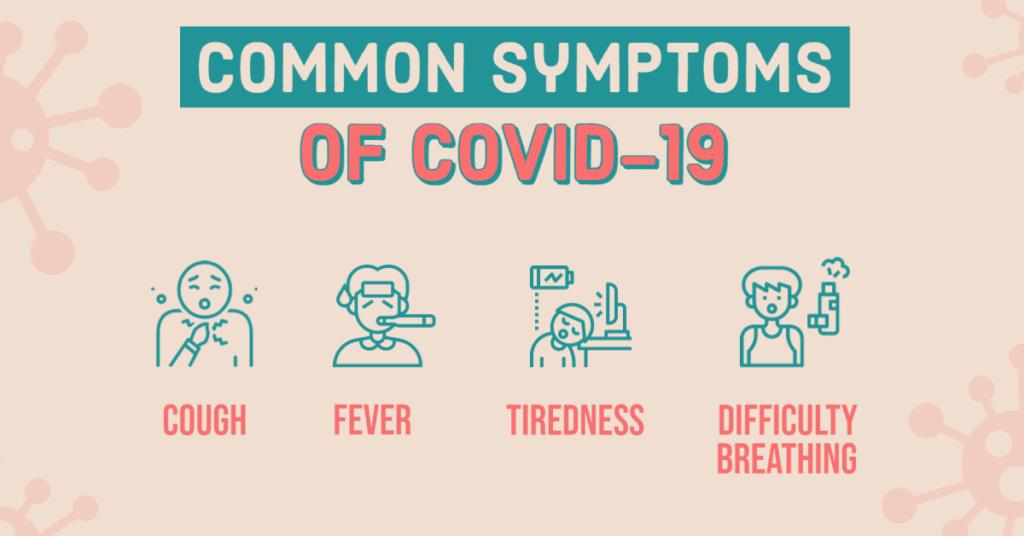 इस ब्लॉग पोस्ट में आज कोरोना महामारी (Covid-19 pandemic) क्या है, इसके Symptoms क्या है अगर आपको कोरोना हो जाये तो क्या करना चाहिए। कोरोना के ने वैरिएंट (variant)  क्यों से है।
