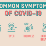 Coronavirus क्या है? क्या इसके लक्षण है और अगर कोरोना हो जाए तो क्या करना चाहिए
